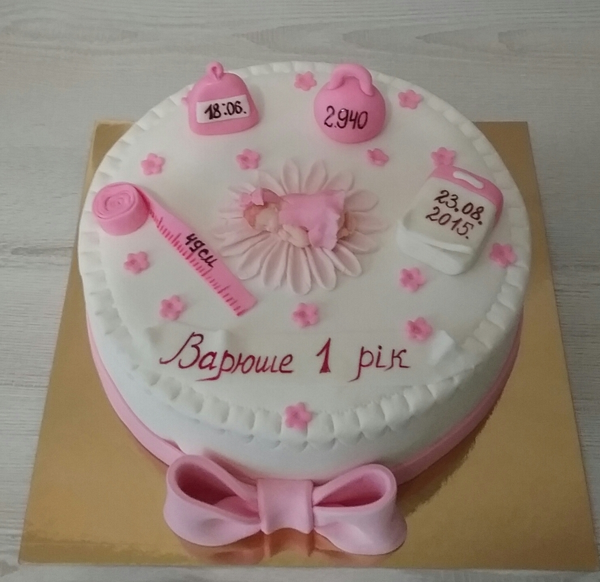 Как сделать надпись на торт