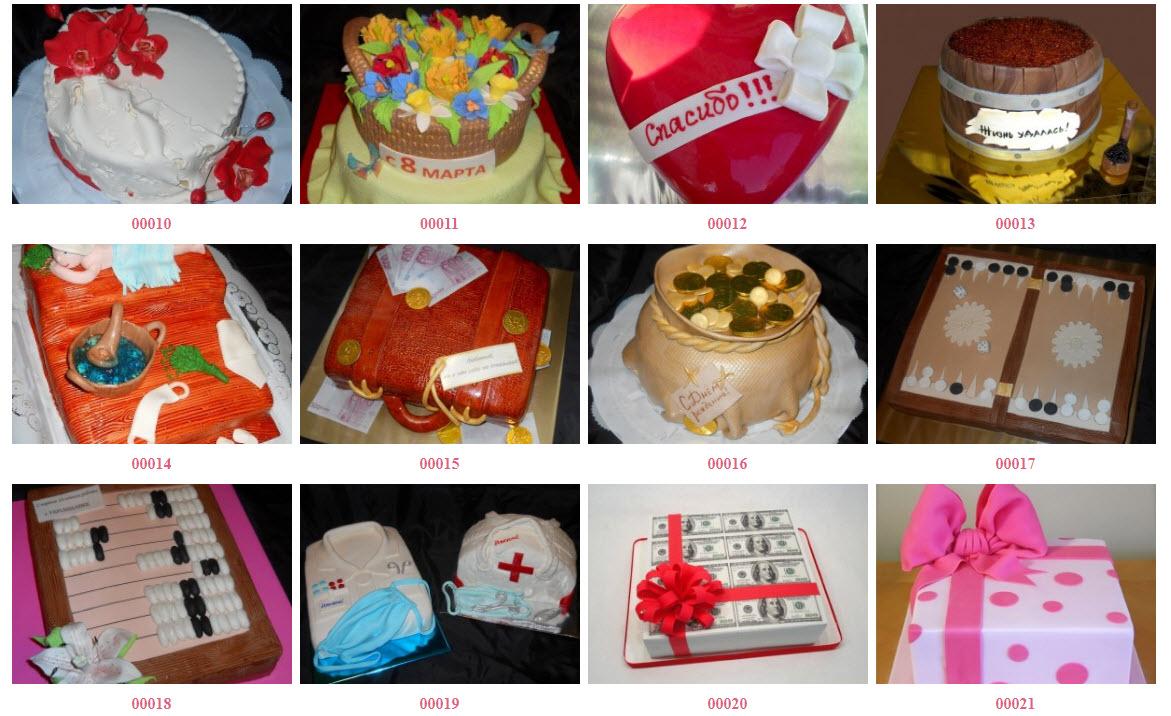 Торт на день народження на замовлення